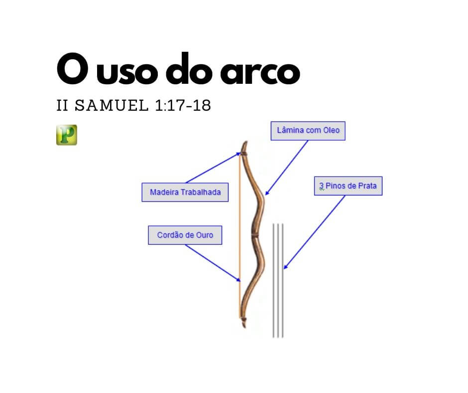 O Uso do Arco – II Samuel 1:17-18