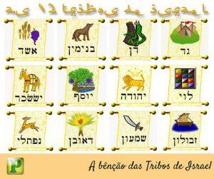 A bênção das tribos de Israel