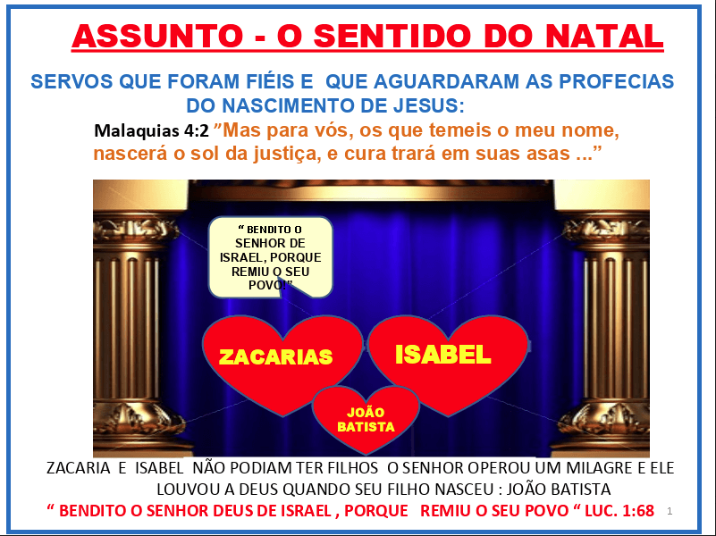 Slides CIA – O Sentido do Natal